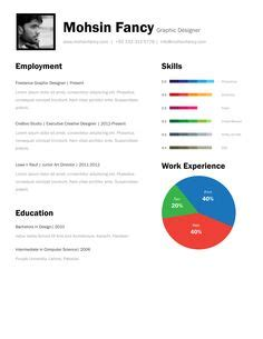 Sample of functional resume style